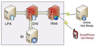 websistem-1518121